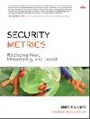 Security Metrics Plaatje